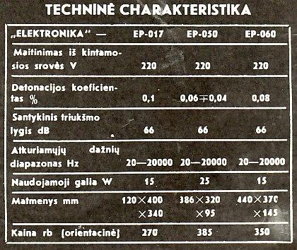 techninės charakteristikos