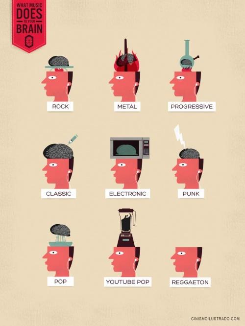 Eduardo_Salles_-_music_does_brain